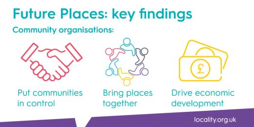 Graphic stating the three main findings of the future places report.