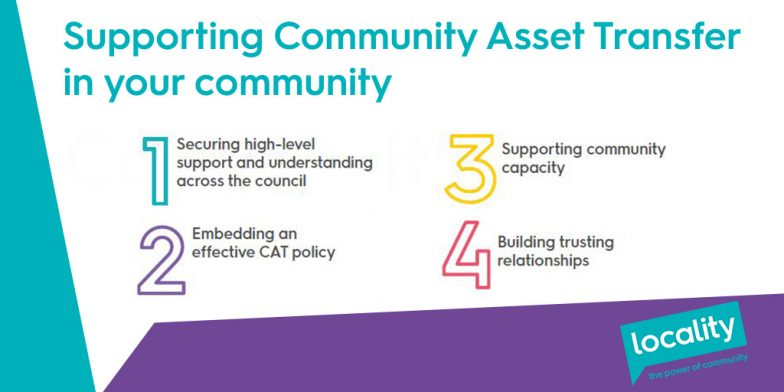 The four main ways councillors can support community asset transfer: 1 securing high-level support and understanding across the council, 2 Embedding an effective community asset transfer policy, 3 supporting community capacity, 4 Building trusting relationships