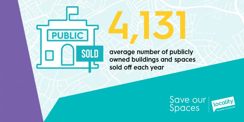 4,131 - The average number of publicly owned buildings and spaces sold off each year.